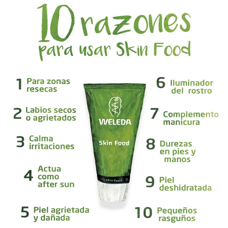 Skin Food de Weleda, razones de uso (Fuente fotografía Weleda)