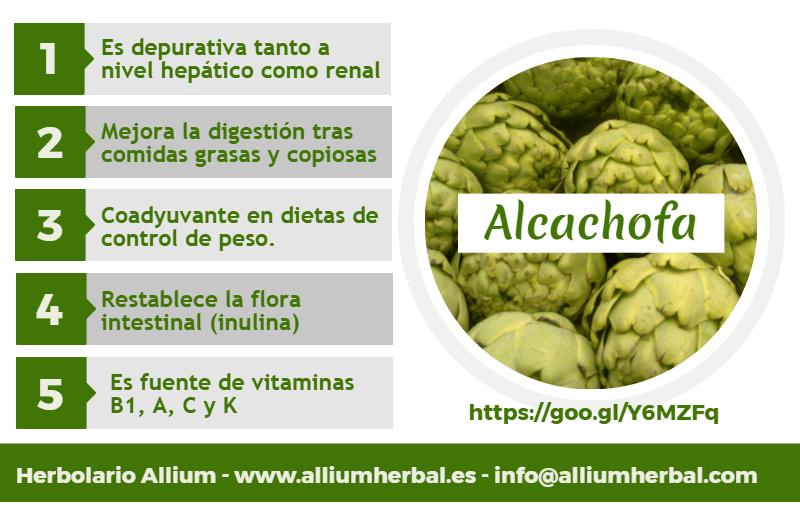 capsulas de alcachofa y sus beneficios